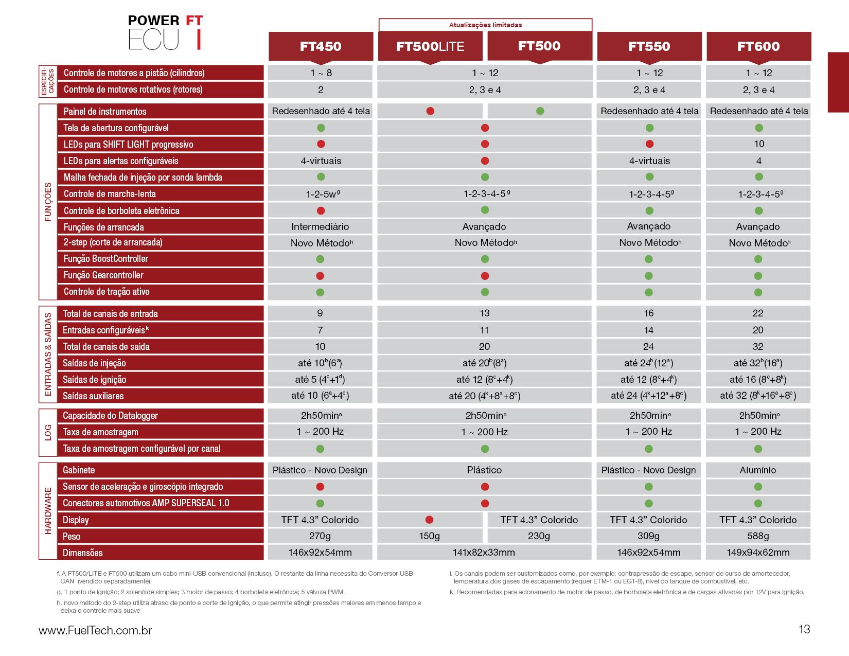 fuel-tech-tabela-2.png